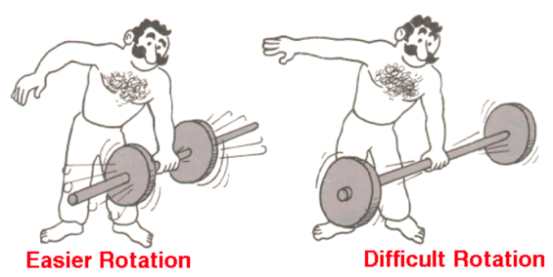 Newton's Law of physics