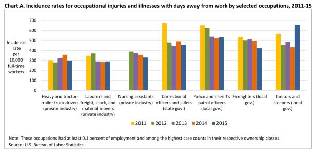 Labor Statistics.png